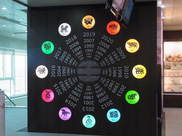 Horoscop Chinezesc 2021. Foto Unsplash / Autor D. Aida